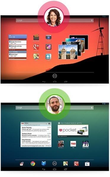 Google annonce sa nouvelle gamme de périphériques Nexus | Le ... | Toute l'actu du Broadcast | Scoop.it