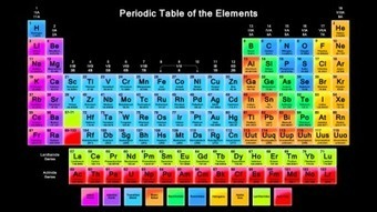 The TED-Ed Interactive Periodic Table of Elements | Teacher Resources for Our Staff | Scoop.it