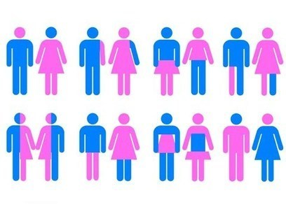 Ci risiamo: gender o nogender? | Pianeta Psicologia | Scoop.it