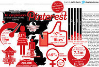 Pinterest for Brands: The Power of Imagery | Irie Web - Social, SEO, Content | Scoop.it