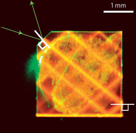 Physicists Create Ultrasensitive Magnetometer | Physics, Technologies | Sci-News.com | Shallow Geophysics | Scoop.it