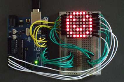 Arduino Projects - Authors and Editors of...Best-selling eBooks | Raspberry Pi | Scoop.it