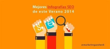10 Mejores infografías SEO del Verano de 2014 | Links sobre Marketing, SEO y Social Media | Scoop.it