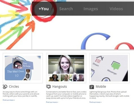 Why Google+ is Kicking Facebook's Ass for Business Marketing   Business and Marketing   Scoop.it
