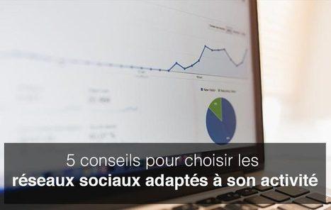 Comment choisir les réseaux sociaux adaptés à son activité ? | Communication pour TPE - PME | Scoop.it