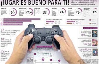 Habilidades que mejoran los videojuegos #infografia #infographic #education | iRupax | Scoop.it