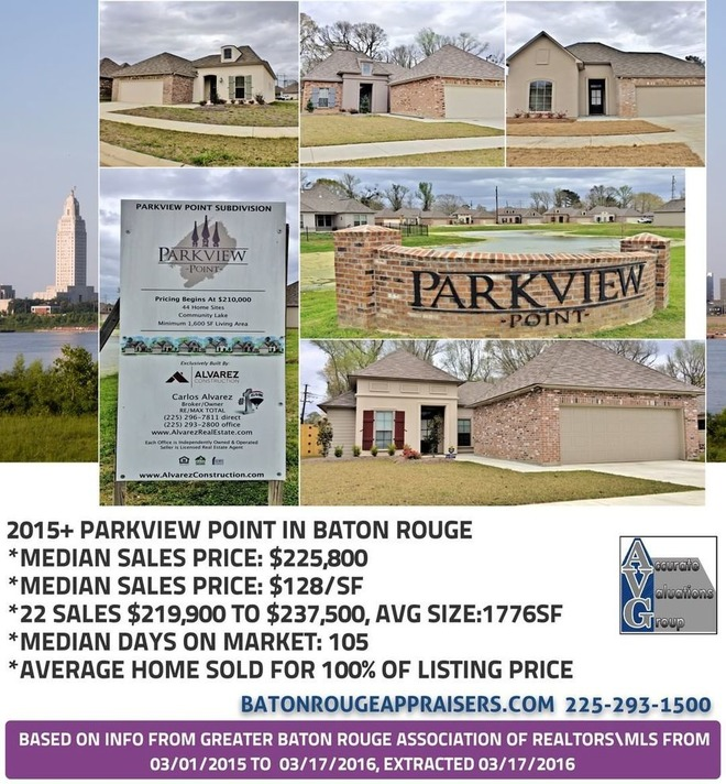 Baton Rouge Real Estate Bill Cobb (@batonrougerealestate) • Instagram Parkview Point Subdivision | Baton Rouge Real Estate News | Scoop.it