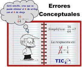 Matemáticas con Tecnología: Auto-Training for Algebra Evaluation. | Mathematics learning | Scoop.it