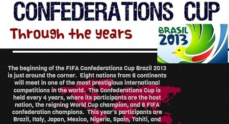 FIFA Confederations Cup : Through the Years [Infographic] | Soccer | Scoop.it