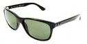 I like a blog Sunglasses Protection Against Harmful UV Rays on itimes.com | EyeGlasses | Scoop.it