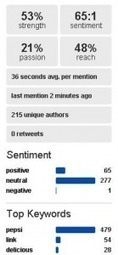 Social Recruitment Engagement — How do You Measure Success? - ERE.net | HR and Social Media | Scoop.it