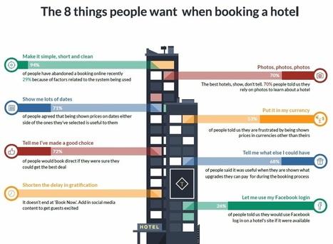 Prenotazioni dirette: le 8 regole d'oro per convincere gli utenti a prenotare | Tecnologie: Soluzioni ICT per il Turismo | Scoop.it