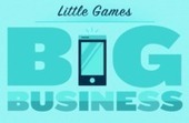The rise of the billion dollar mobile gaming market: infographic | Multichannel customer experience | Scoop.it