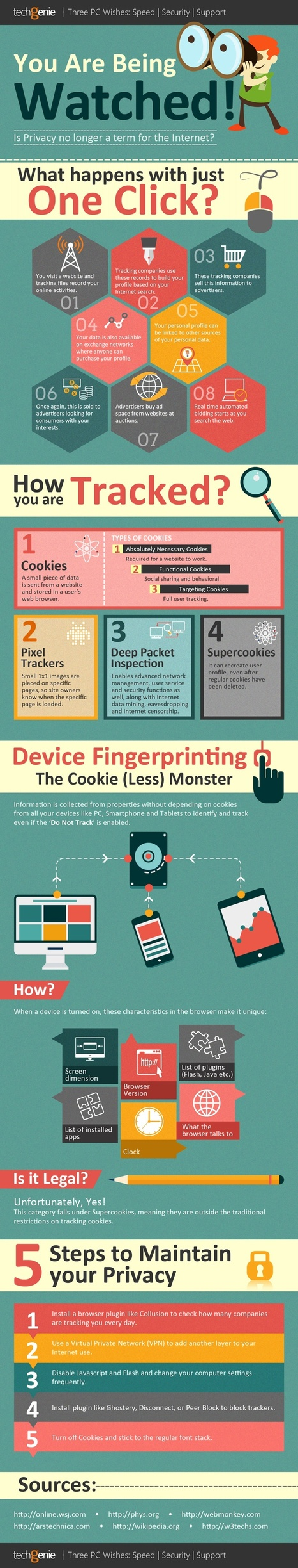 You're Being Watched Online [Infographic] | Teachers | Scoop.it