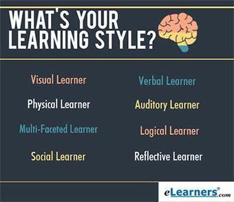 Quiz: What's Your Learning Style? | Online Education | Scoop.it
