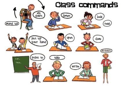 Les consignes de la classe en anglais la clas for Porte french to english