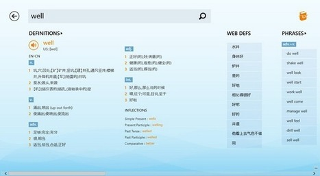Microsoft Updates Bing Dictionary, Free Download Available - Softpedia | Technology - Teaching - Translation | Scoop.it