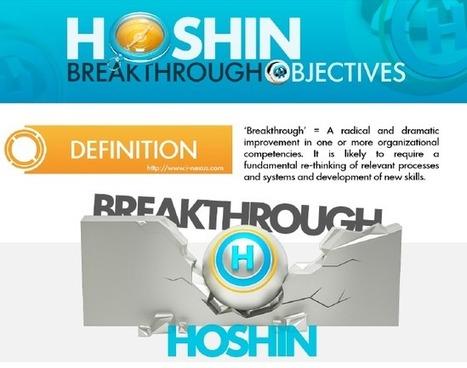 Hoshin Breakthrough objectives - i-nexus | Business Transformation | Scoop.it