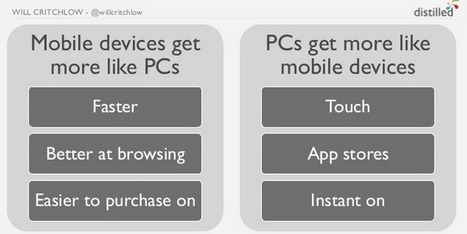 Why You Shouldn't Have a Mobile Marketing Strategy - Moz | Nottingham Web Design | Scoop.it