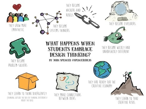 Getting Started with Design Thinking in the Classroom – John Spencer | Educación y Vida | Scoop.it