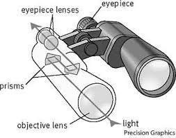 Spy Camera in Hyderabad   Spy camera in bangalore   Scoop.it