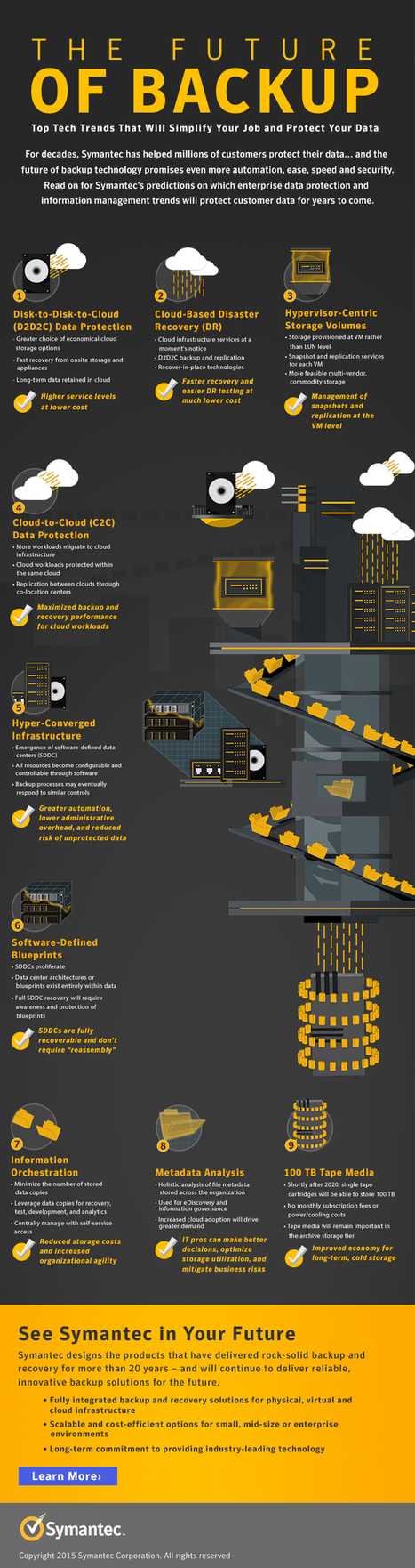 El futuro de las copias de seguridad #infografia #infographic #cloudcomputing | Pedalogica: educación y TIC | Scoop.it