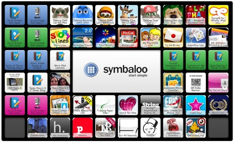 Symbaloo | Tablets in de klas | Scoop.it