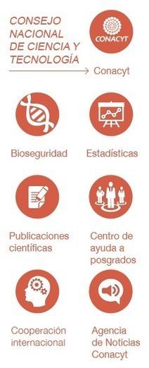 Índice de Revistas Mexicanas de Investigación Científica y Tecnológica | Contenidos educativos digitales | Scoop.it