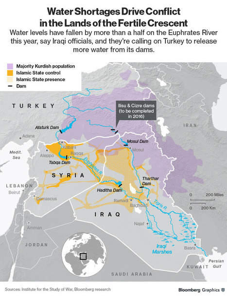 Water Shortages Unite Iraq, Islamic State Against Turkey | Géopolitique & Cartographie | Scoop.it