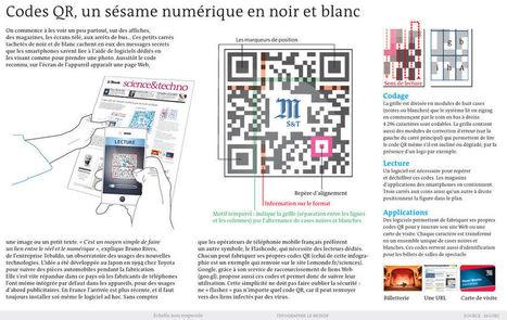 Codes QR, un sésame numérique en noir et blanc | Numérique et TIC | Scoop.it