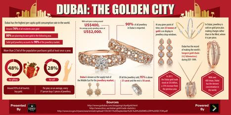 Dubai the City of Gold   Allialijewellery   Scoop.it