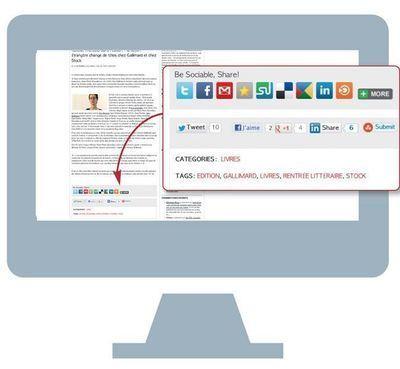 Réseaux sociaux: quels boutons de partage ajouter ? | Réseaux sociaux | PME | Scoop.it