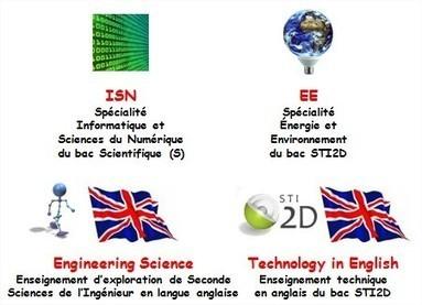 SI - STI2D   My STI2D Collaboration enseignement technologique   Scoop.it