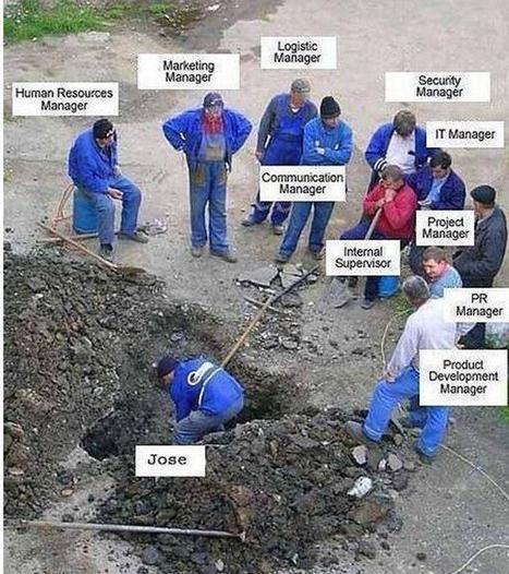 [humour] L'équipe au complet !   Social Media Curation par Mon Habitat Web   Scoop.it