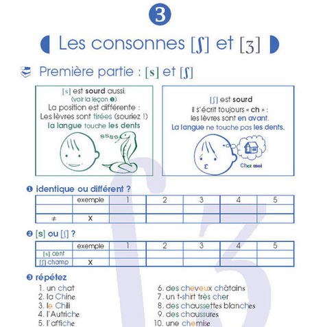 Cahier de prononciation française, phonétique FLE, exercices, C.Duflot, M.Tomé | Remue-méninges FLE | Scoop.it