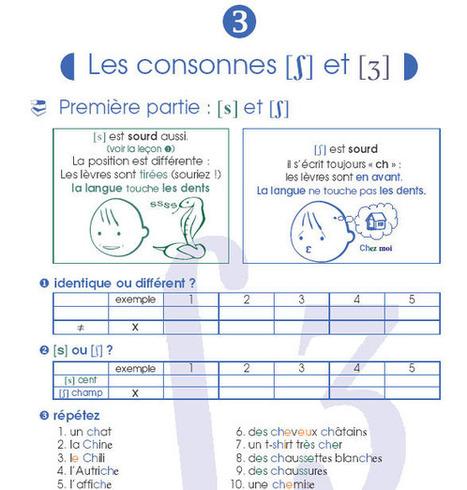cahier de prononciation française, phonétique FLE, exercices, C.Duflot, M.Tomé | La prononciation du français | Scoop.it