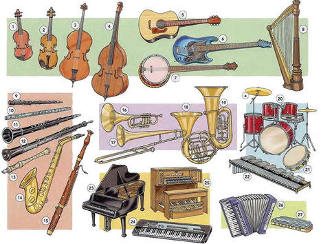 Musical instruments vocabulary list PDF - Learning English vocabulary and grammar | Learning Basic English, to Advanced Over 700 On-Line Lessons and Exercises Free | Scoop.it