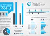 Nielsen Social Media Report 2012 | Mg-interesante | Scoop.it