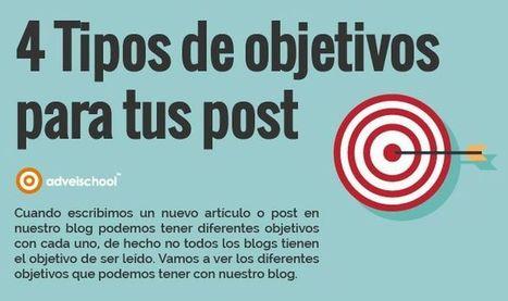 Los 4 objetivos del blogger con sus posts o artículos | Pedalogica: educación y TIC | Scoop.it