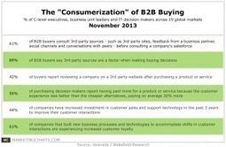 B2B Buyers Seen Adopting B2C Shopping Practices | Logistik | Scoop.it
