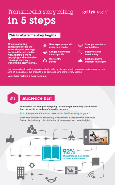 [Infographic] The science behind transmedia storytelling | Storytelling | Scoop.it