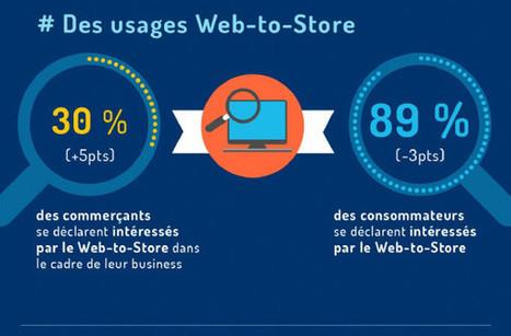 Web to Store : les commerçants s'adaptent moins vite que leurs clients | tendances marketing digital | Scoop.it