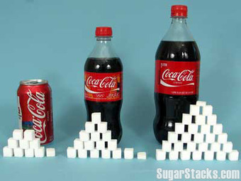 Would you eat a stack of 16 sugar cubes? | Health for Teens | Scoop.it