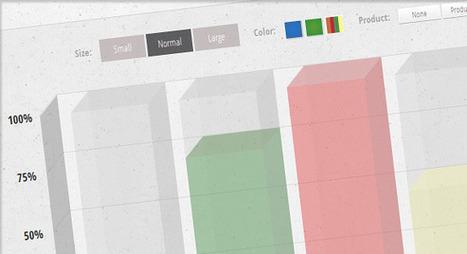 Graphique à barres dynamique avec CSS3 | Jimbi_Dev | Scoop.it