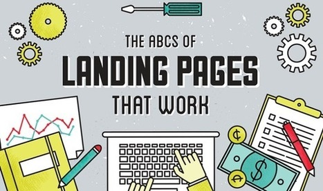 The ABCs of Landing Pages That Work #infographic | Content marketing | Scoop.it