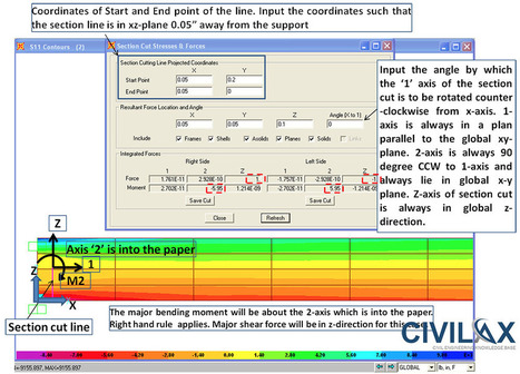 Section Cut In Sap2000 With Example Civil Eng