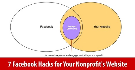 7 Facebook Hacks to Make Your Website More Sharable   The Social Media Scoop from Stefanie Blackburn   Scoop.it