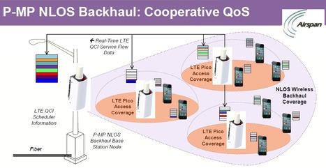 QCI-aware Cooperative Backhaul self-optimizaton | Efficient Backhaul | Scoop.it