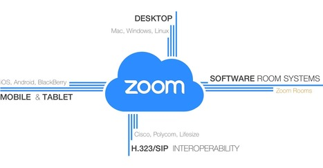 Video Conferencing, Web Conferencing, Online Meetings, Screen Sharing | STEM | Scoop.it