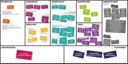 El modelo de negocio del software libre | Software Libre para un Mundo Libre | Scoop.it